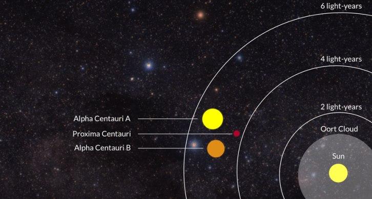 082416_to_proxima_centauri_main